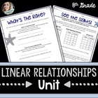 8th Grade Linear Relationships Unit