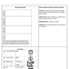8th Math Flip Book-Assessment Preparation