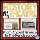 A Brief History of Theater/Drama Lesson and Activity
