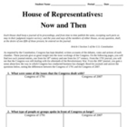 A Day in the House of Representatives: Now and Then