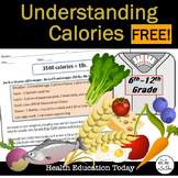 A Fun Way to Learn How Cutting Calories Leads to Weight Lo