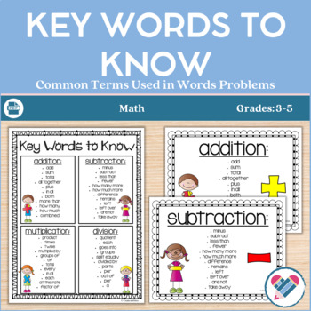 A Key to Word Problems!! Essential words for the four operations