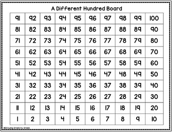 A LITTLE DIFFERENT HUNDRED BOARD