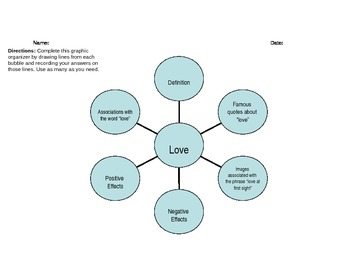 A Midsummer Night's Dream Love Graphic Organizer
