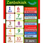 A  Poster  to teach numbers 0-20 in Basque language.(Other