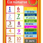 A  Poster  to teach numbers 0-20 in Catalan language.(Othe