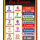A  Poster  to teach numbers 0-20 in German.