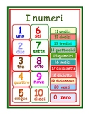 A  Poster  to teach numbers 0-20 in Italian.