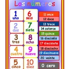 A  Poster  to teach numbers 0-20 in Spanish in light blue 