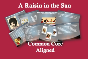 A Raisin in the Sun by Lorraine Hansberry Analysis PowerPoint