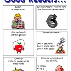 A &quot;What do good readers do?&quot; poster