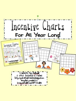 A Year of Incentive Charts
