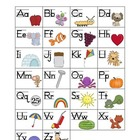 ABC Chart Student Resource