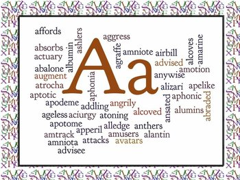 ABC Wordle