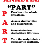 """ANALYZE"" Poster: Acronym for Teaching Thinking Skills in"
