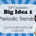 AP Chemistry: General Periodic Trends