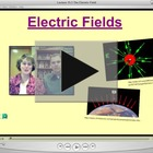 AP Physics Videos  - Semester 2