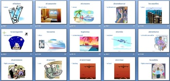AP Spanish Triangulo Chapter 4 - El turismo -  Vocabulary PP