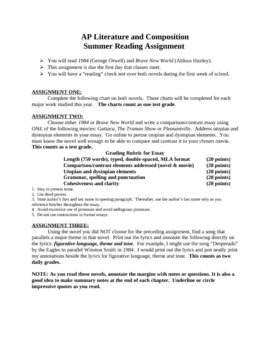 AP Summer Reading Assignment: BRAVE NEW WORLD and 1984