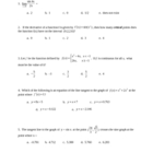 AP calculus FINAL limits derivatives and curve sketching 