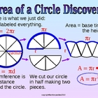 AREA OF A CIRCLE DISCOVERY  a Powerpoint Presentation