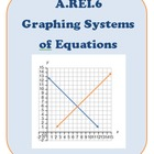 A.REI.6 & 8.EE.8 Graphing Systems of Equations (Beginner Level)