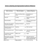 Active Listening And Appropriate Audience Behavior