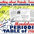 Activity: Mendeleev's Periodic Table of 1869