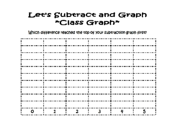 Add and Graph/ Subtract and Graph