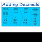 Adding Decimals Poster