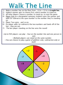 Adding and Subtracting Integers Games, Activities, Workshe