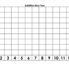 Addition Dice Toss Graph -- Numbers 2-12