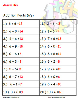 Addition Fact Quizzes