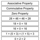Addition Properties Sort