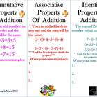 Addition Properties Vocabulary Matching-- Math Core Curriculum