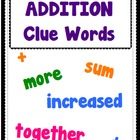 Addition and Subtraction Clue Words Banners!