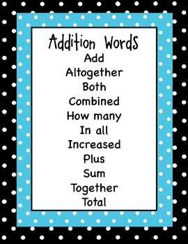Addition and Subtraction Polka Dot Keyword Posters
