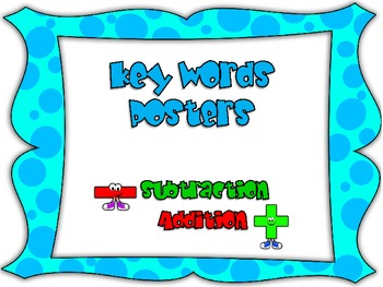 Addition and subtraction Key Words posters