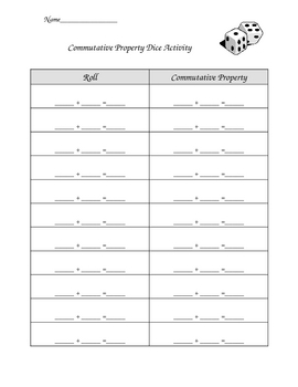 Addition with Dice: Commutative Property Game