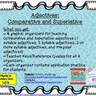 Adjectives: Comparative & Superlative Concept Maps
