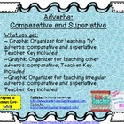 Adverbs: Comparative & Superlative Concept Maps