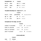Adverbs and Adjectives ESL Worksheet
