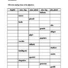 Aggettivi (Adjectives in Italian) chart worksheet