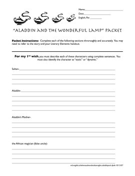 Aladdin and the Wonderful Lamp Packet