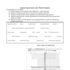 Algebra 1 Cornell Notes:  Linear Equations and Their Graphs