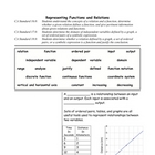 Algebra 1: Cornell Notes on Representing Functions and Relations