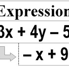 Algebra Vocabulary (Expression) Bulletin Board Cut-outs (M