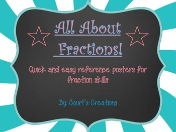 All About Fractions-posters