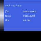 Aller Avoir Etre Faire French verbs power point