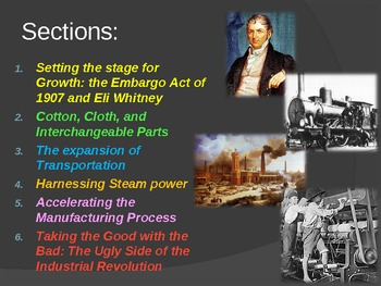 America and the 1st Industrial Revolution: 1794-1869